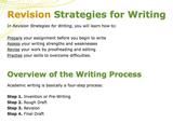 Nouvel outil pour acquérir des compétences en révision et améliorer la rédaction chez les élèves