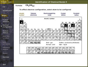 Identification of Chemical Bonds II